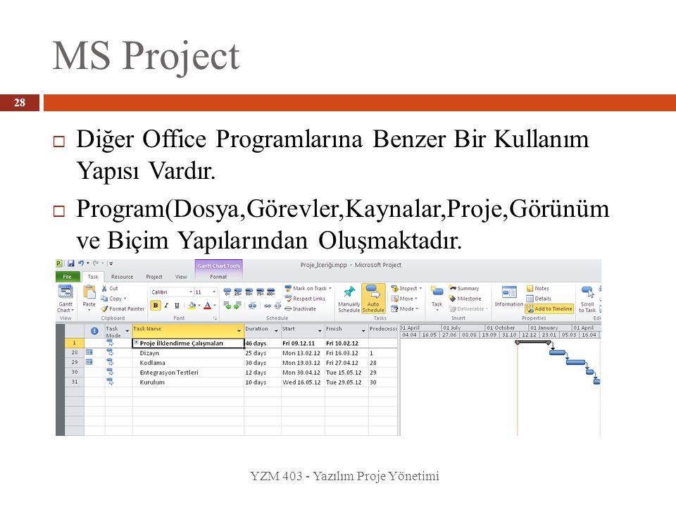 MS Project Diğer Office Programlarına Benzer Bir Kullanım Yapısı Vardır.