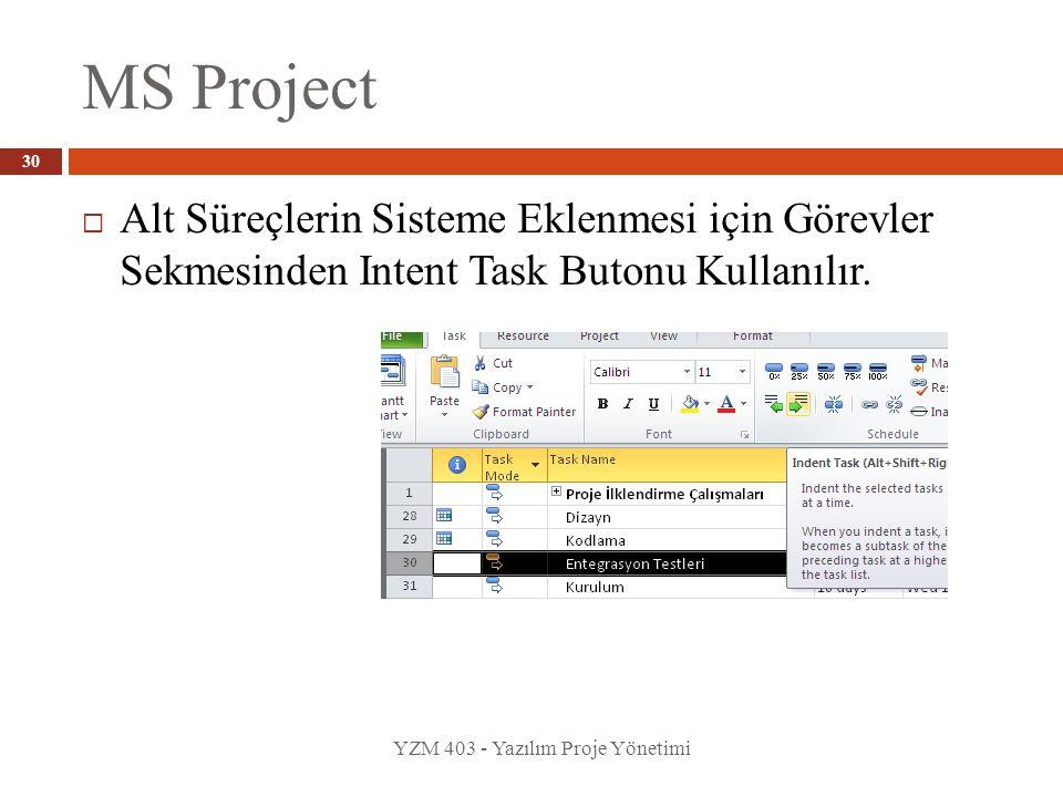 MS Project Alt Süreçlerin Sisteme Eklenmesi için Görevler Sekmesinden Intent Task Butonu Kullanılır.