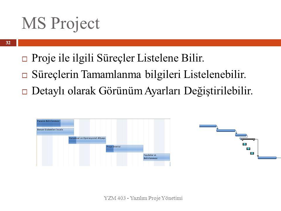 MS Project Proje ile ilgili Süreçler Listelene Bilir.