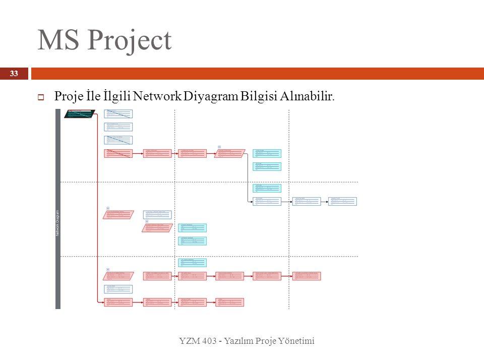MS Project Proje İle İlgili Network Diyagram Bilgisi Alınabilir.