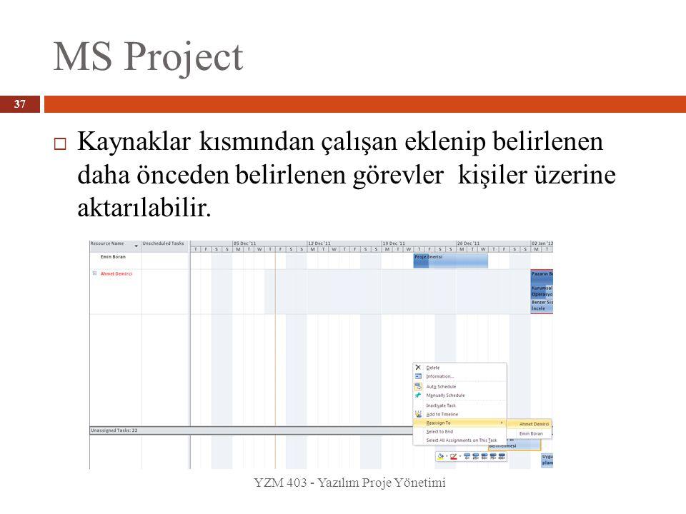 MS Project Kaynaklar kısmından çalışan eklenip belirlenen daha önceden belirlenen görevler kişiler üzerine aktarılabilir.