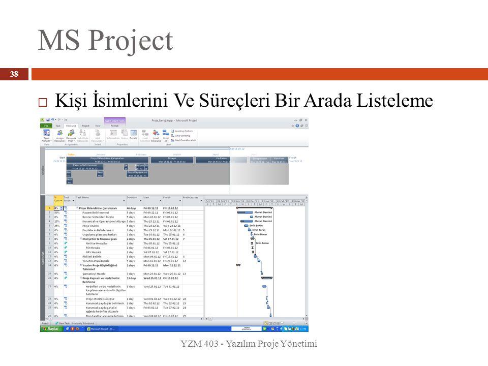 MS Project Kişi İsimlerini Ve Süreçleri Bir Arada Listeleme