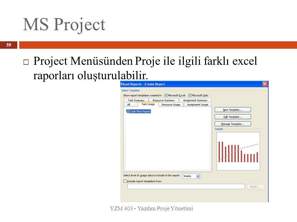 MS Project Project Menüsünden Proje ile ilgili farklı excel raporları oluşturulabilir.