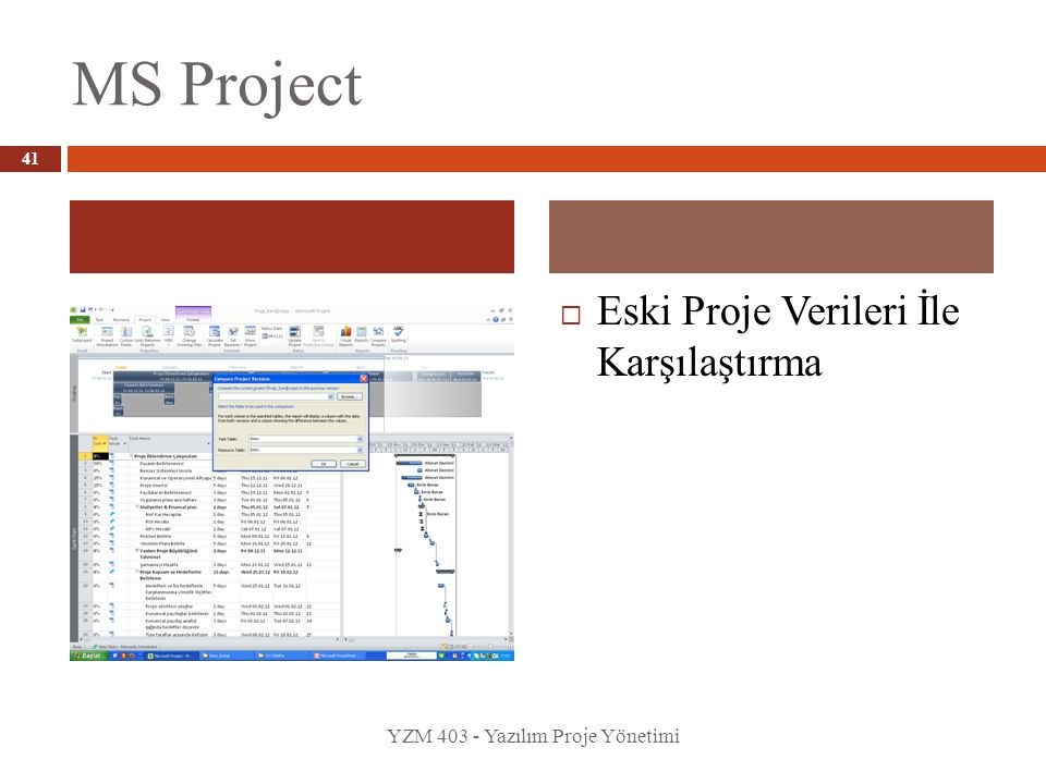 MS Project Eski Proje Verileri İle Karşılaştırma