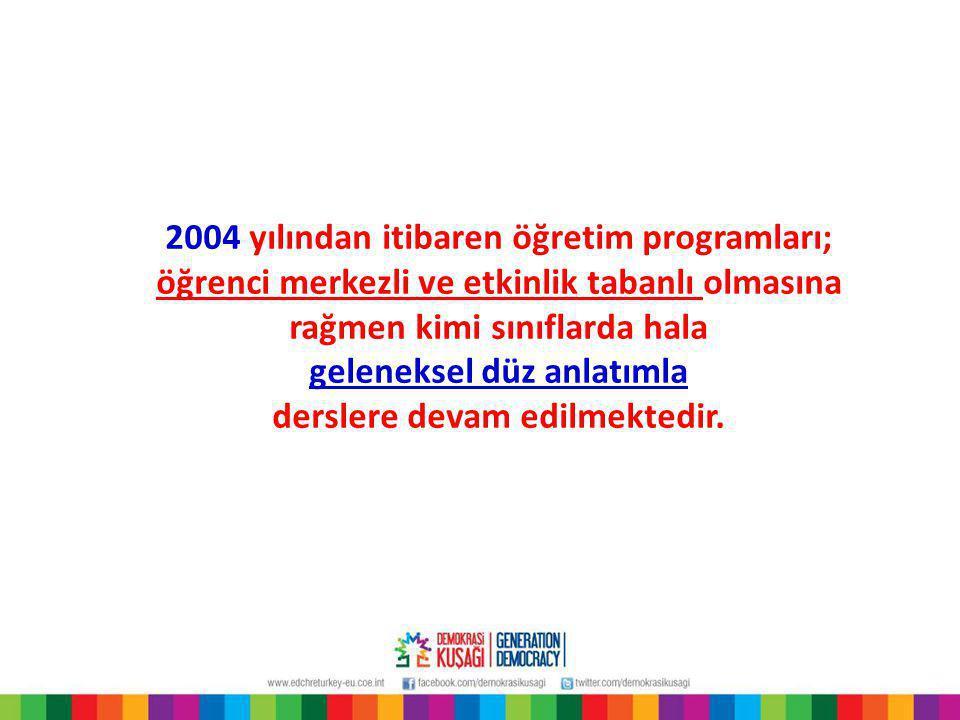 2004 yılından itibaren öğretim programları;