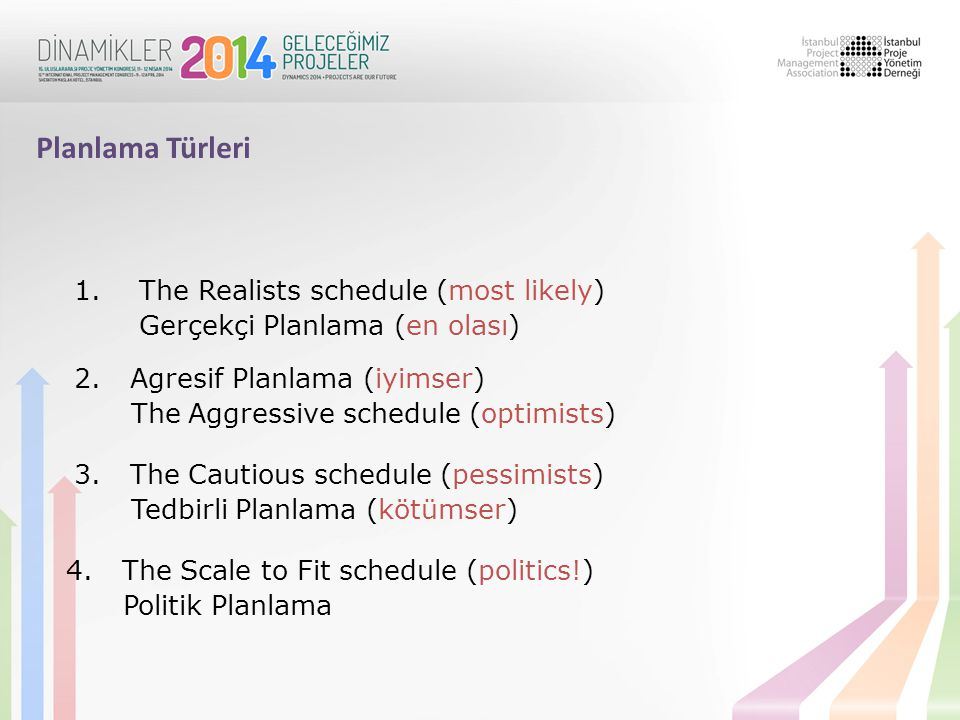 Planlama Türleri The Realists schedule (most likely)
