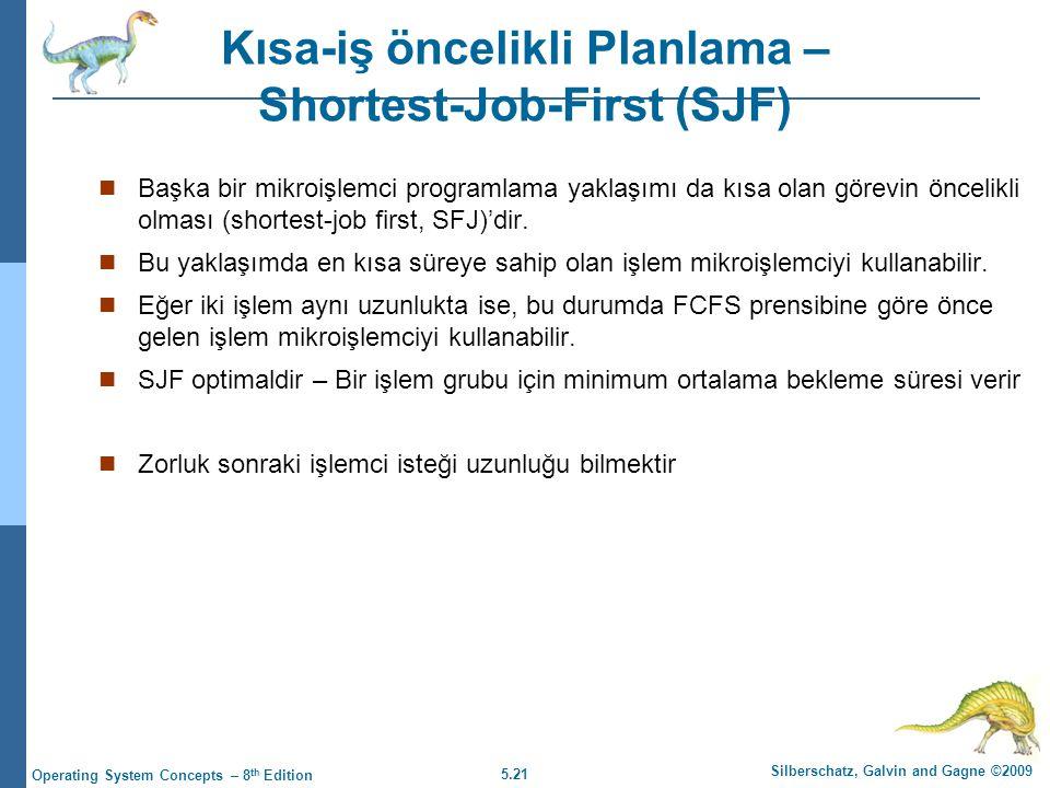 Kısa-iş öncelikli Planlama – Shortest-Job-First (SJF)