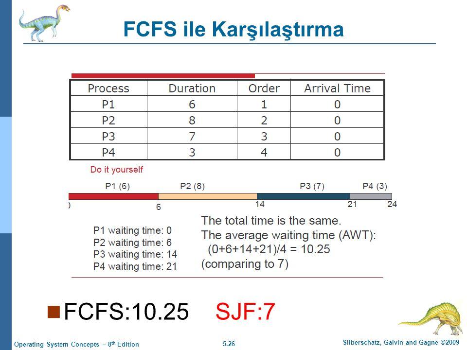 FCFS ile Karşılaştırma