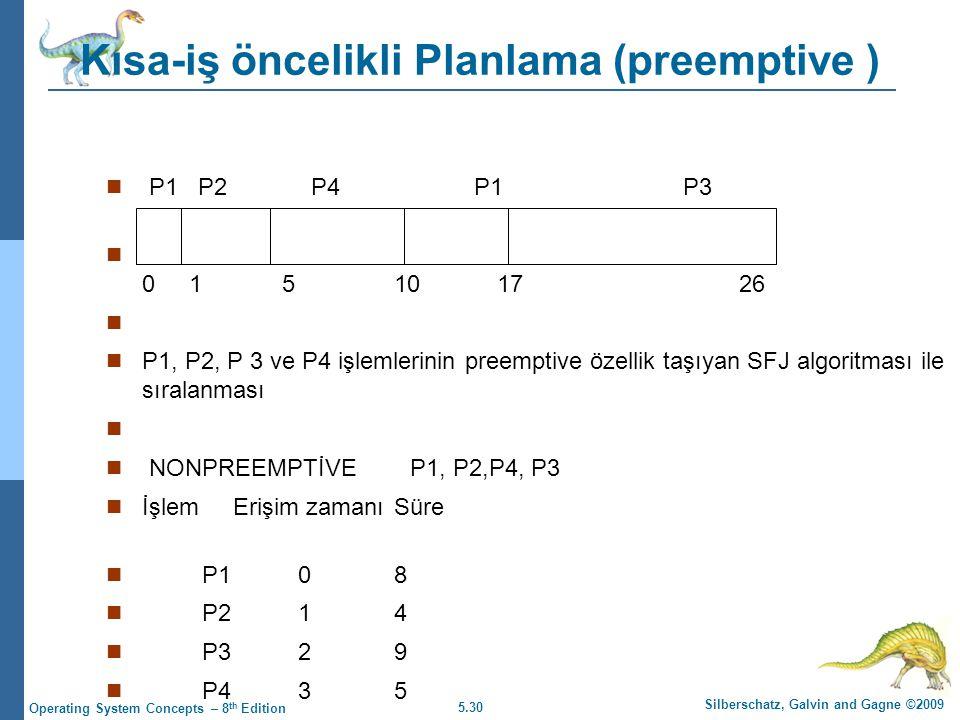 Kısa-iş öncelikli Planlama (preemptive )