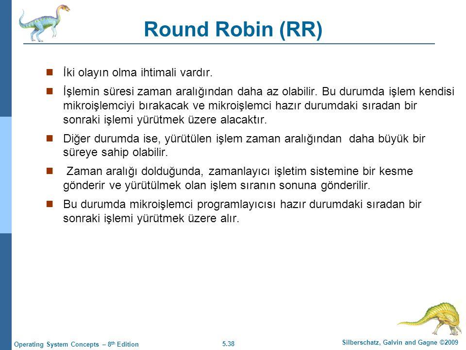 Round Robin (RR) İki olayın olma ihtimali vardır.