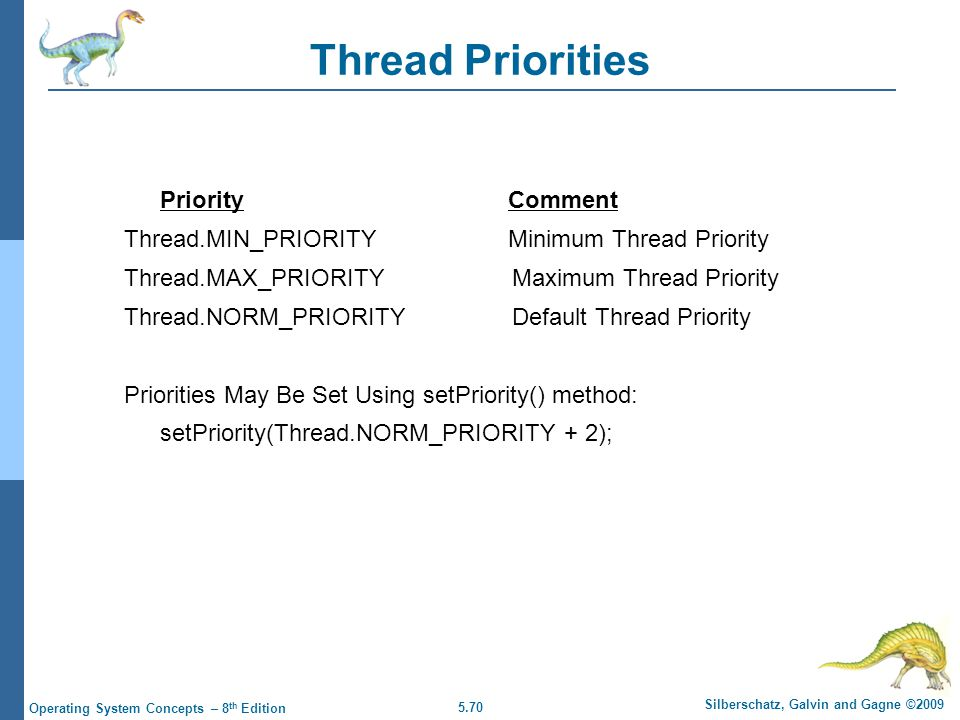 Thread Priorities Priority Comment
