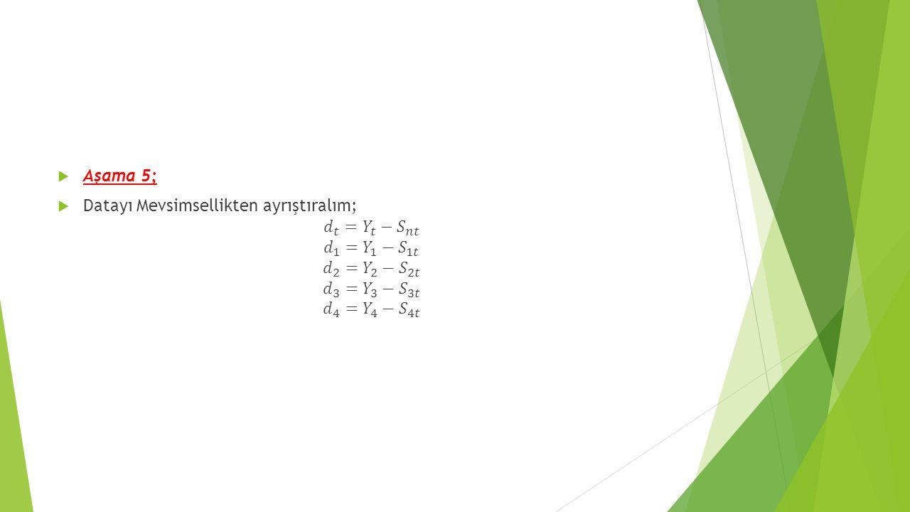 Aşama 5; Datayı Mevsimsellikten ayrıştıralım; 𝑑 𝑡 = 𝑌 𝑡 − 𝑆 𝑛𝑡. 𝑑 1 = 𝑌 1 − 𝑆 1𝑡. 𝑑 2 = 𝑌 2 − 𝑆 2𝑡.