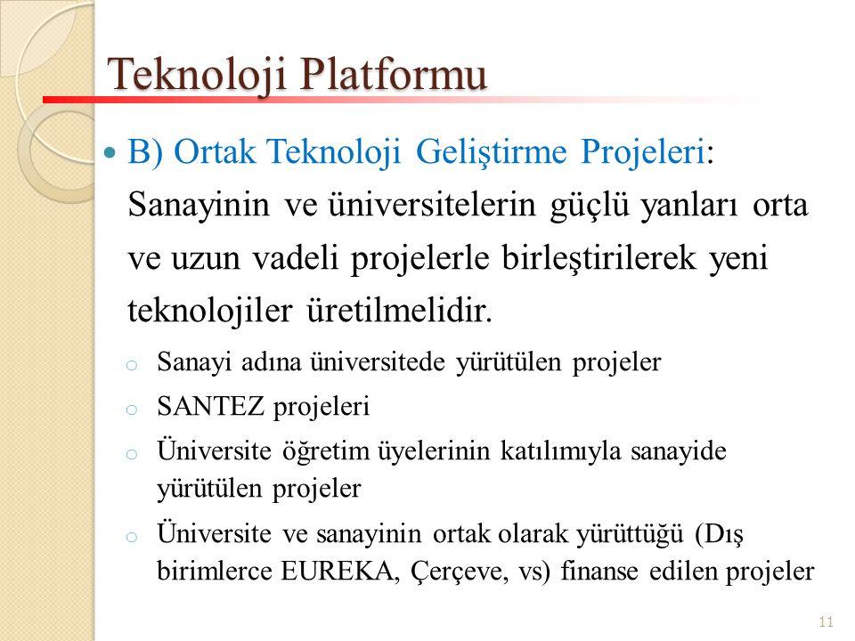 Teknoloji Platformu