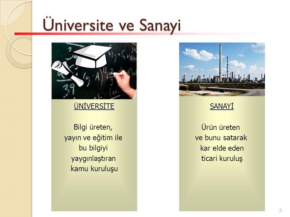 Üniversite ve Sanayi ÜNİVERSİTE Bilgi üreten, yayın ve eğitim ile