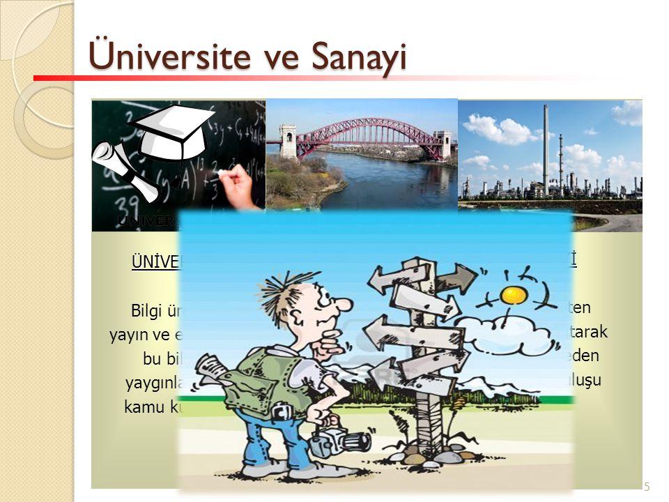 Üniversite ve Sanayi ÜNİVERSİTE SANAYİ Bilgi üreten, Ürün üreten