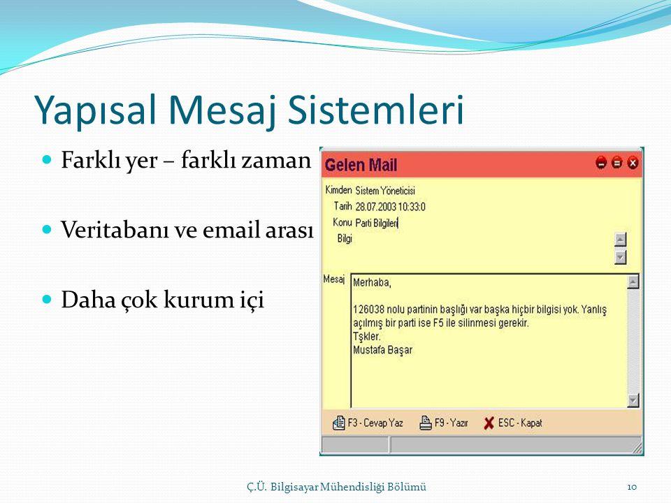Yapısal Mesaj Sistemleri