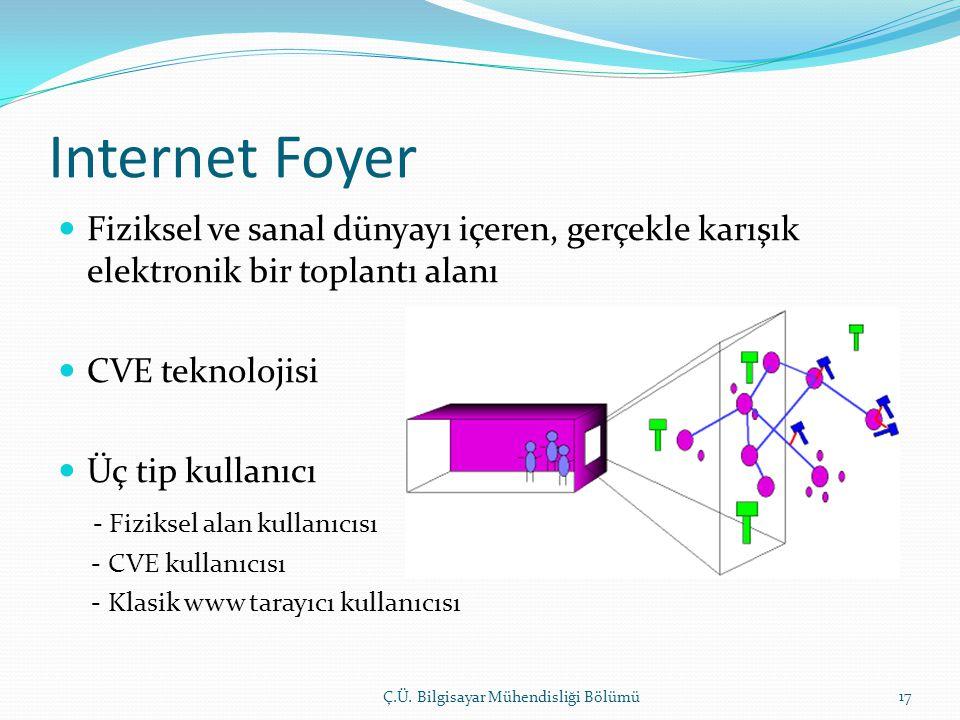 Internet Foyer Fiziksel ve sanal dünyayı içeren, gerçekle karışık elektronik bir toplantı alanı. CVE teknolojisi.