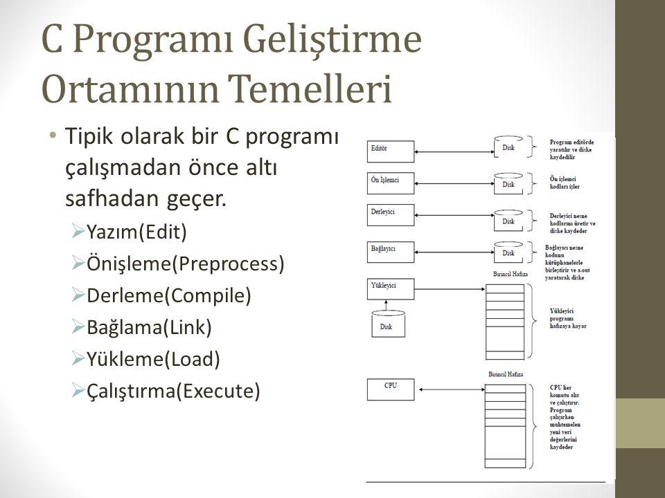 C Programı Geliştirme Ortamının Temelleri