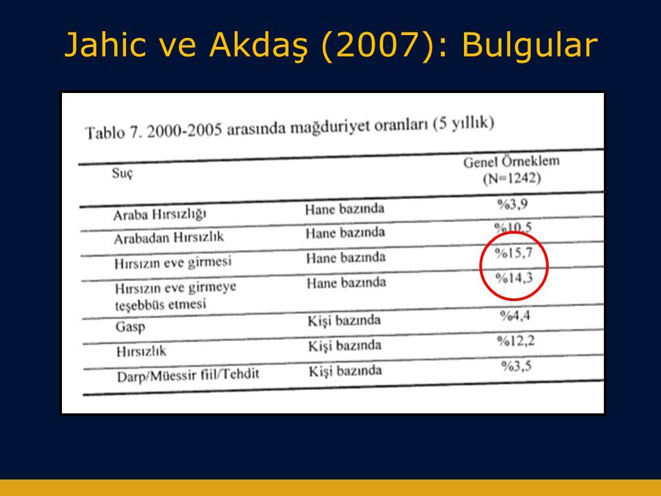 Jahic ve Akdaş (2007): Bulgular