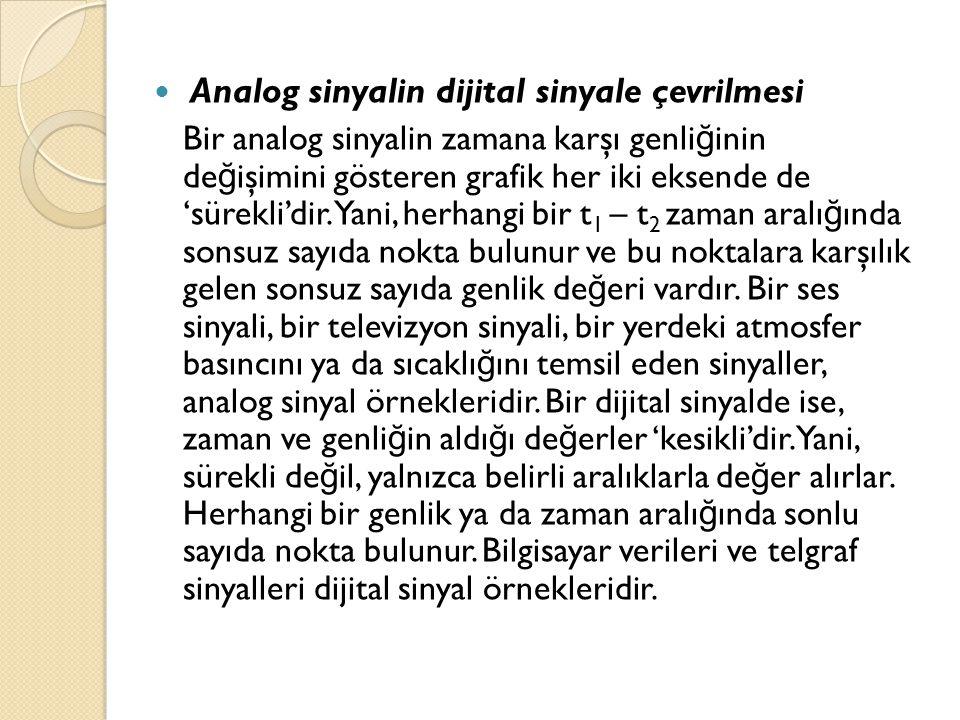 Analog sinyalin dijital sinyale çevrilmesi