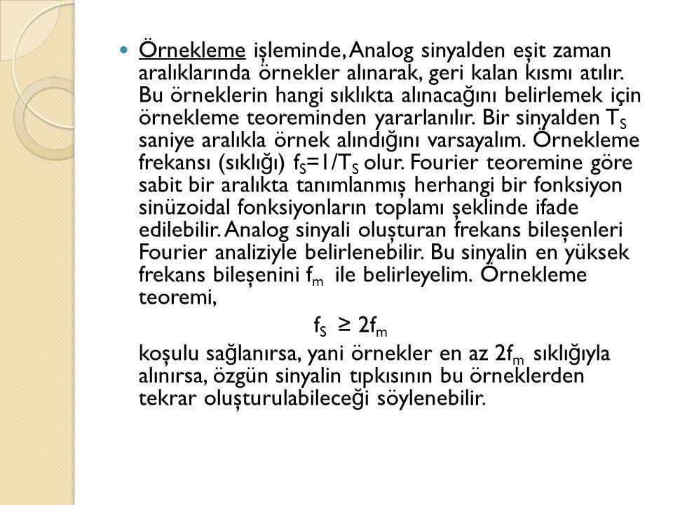 Örnekleme işleminde, Analog sinyalden eşit zaman aralıklarında örnekler alınarak, geri kalan kısmı atılır. Bu örneklerin hangi sıklıkta alınacağını belirlemek için örnekleme teoreminden yararlanılır. Bir sinyalden TS saniye aralıkla örnek alındığını varsayalım. Örnekleme frekansı (sıklığı) fS=1/TS olur. Fourier teoremine göre sabit bir aralıkta tanımlanmış herhangi bir fonksiyon sinüzoidal fonksiyonların toplamı şeklinde ifade edilebilir. Analog sinyali oluşturan frekans bileşenleri Fourier analiziyle belirlenebilir. Bu sinyalin en yüksek frekans bileşenini fm ile belirleyelim. Örnekleme teoremi,