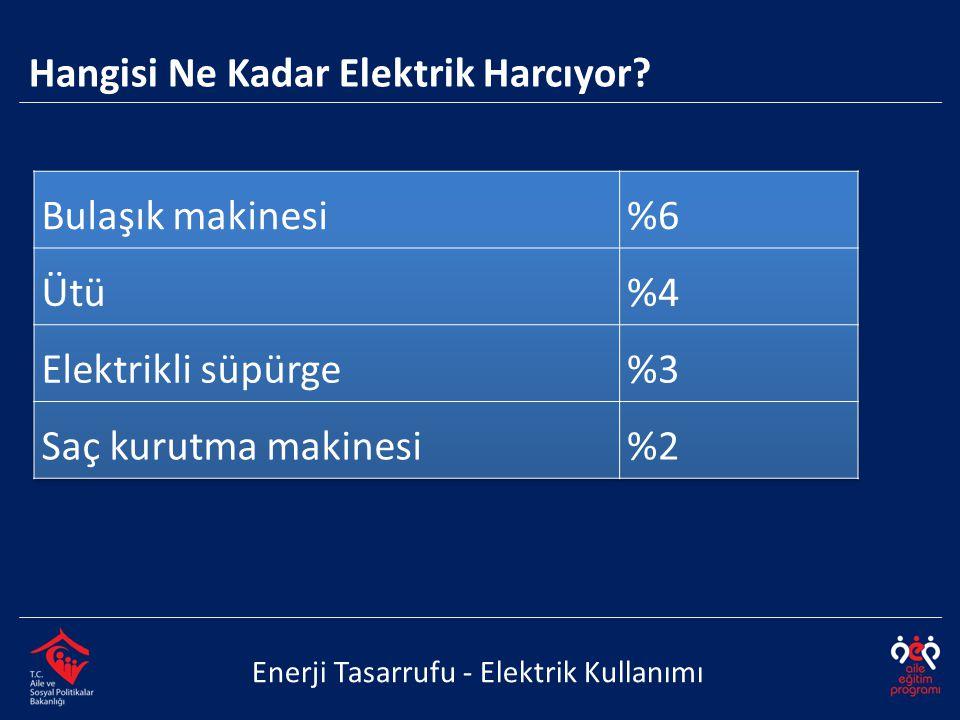 Hangisi Ne Kadar Elektrik Harcıyor Bulaşık makinesi %6 Ütü %4