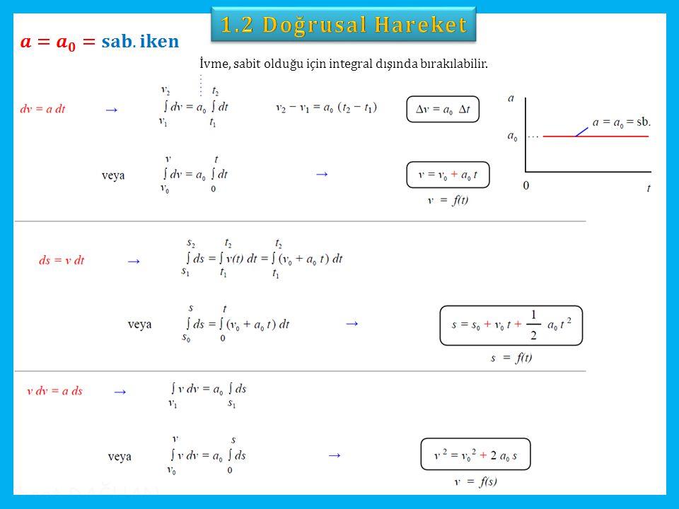 1.2 Doğrusal Hareket İvme, sabit olduğu için integral dışında bırakılabilir.