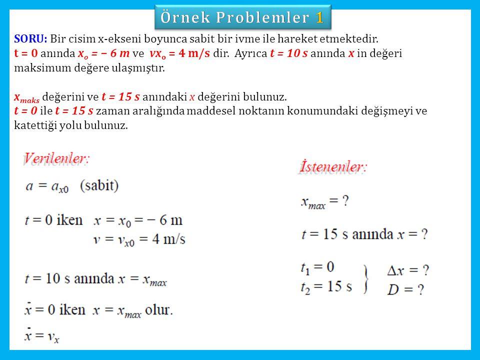Örnek Problemler 1 SORU: Bir cisim x-ekseni boyunca sabit bir ivme ile hareket etmektedir.