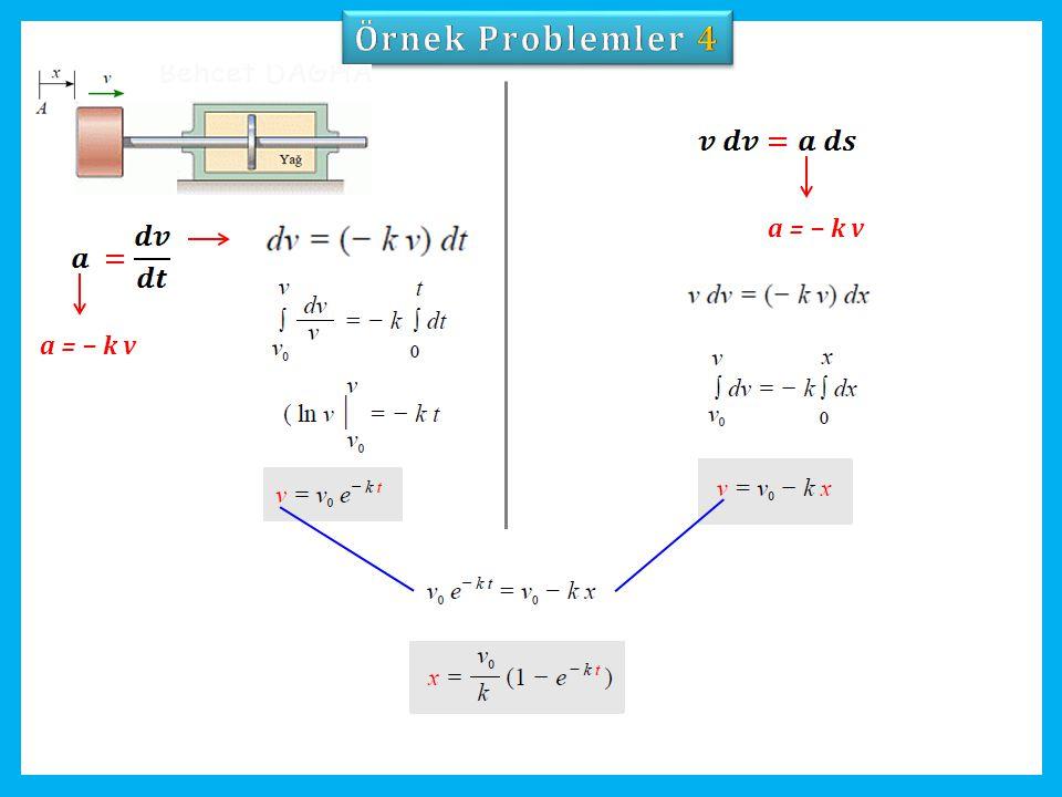 Örnek Problemler 4 a = − k v a = − k v