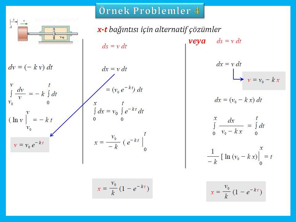 Örnek Problemler 4 x-t bağıntısı için alternatif çözümler veya