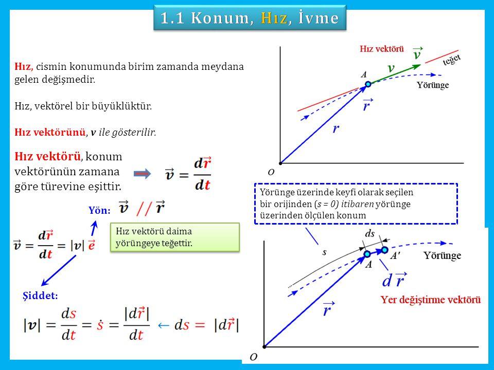 1.1 Konum, Hız, İvme Hız, cismin konumunda birim zamanda meydana gelen değişmedir. Hız, vektörel bir büyüklüktür.