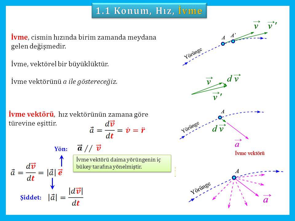 1.1 Konum, Hız, İvme İvme, cismin hızında birim zamanda meydana gelen değişmedir. İvme, vektörel bir büyüklüktür.
