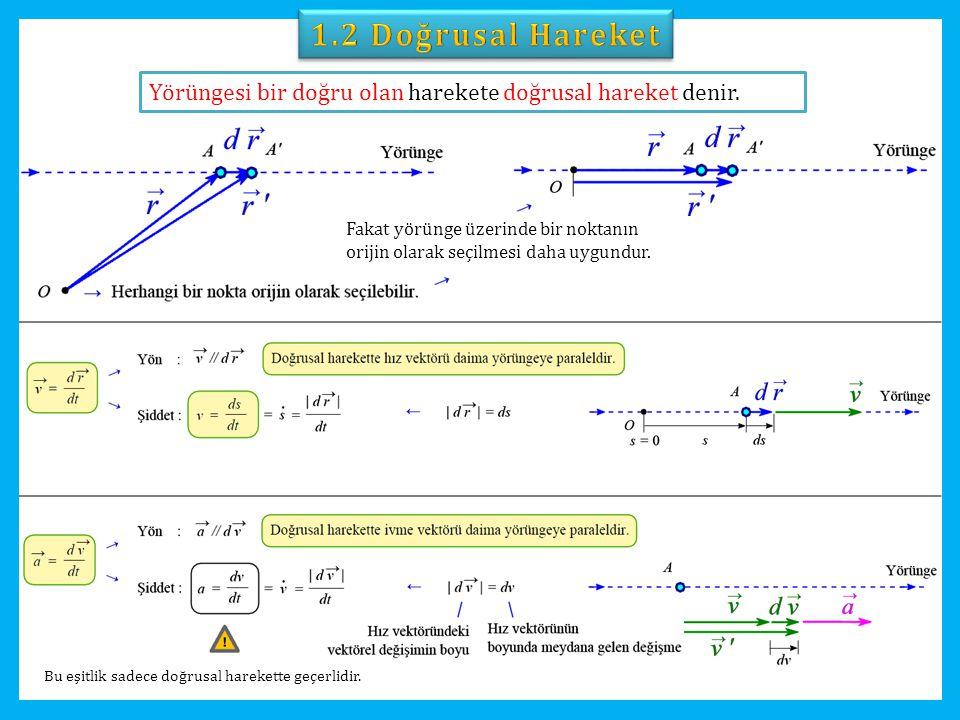 1.2 Doğrusal Hareket Yörüngesi bir doğru olan harekete doğrusal hareket denir.