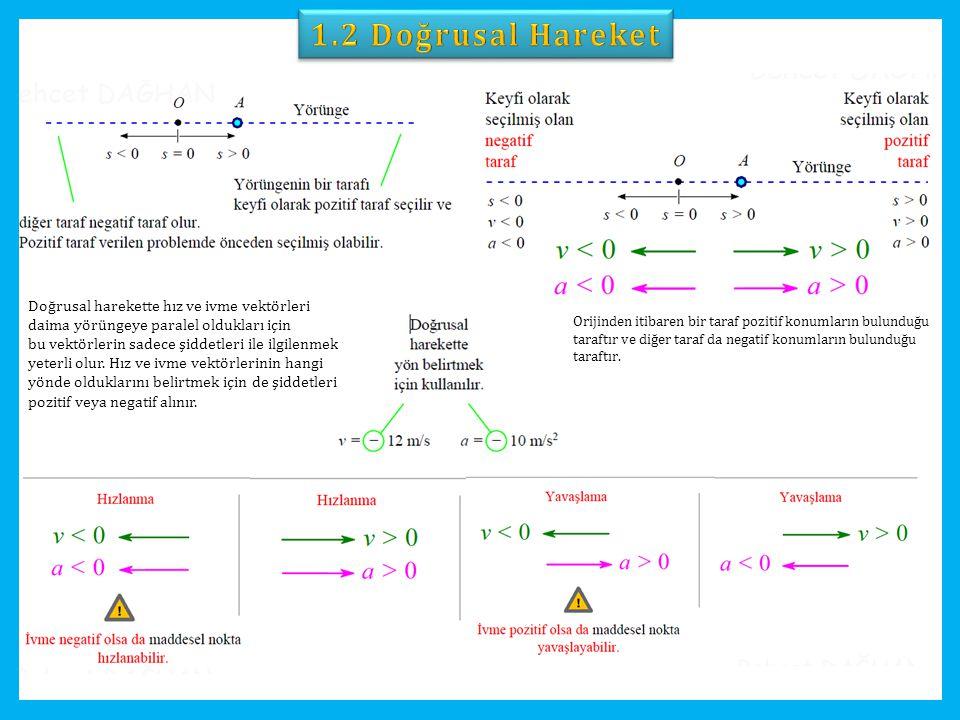 1.2 Doğrusal Hareket Doğrusal harekette hız ve ivme vektörleri