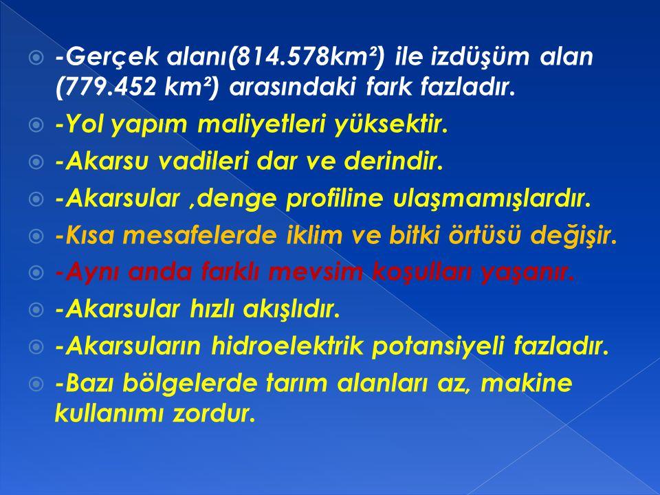 -Gerçek alanı(814. 578km²) ile izdüşüm alan (779