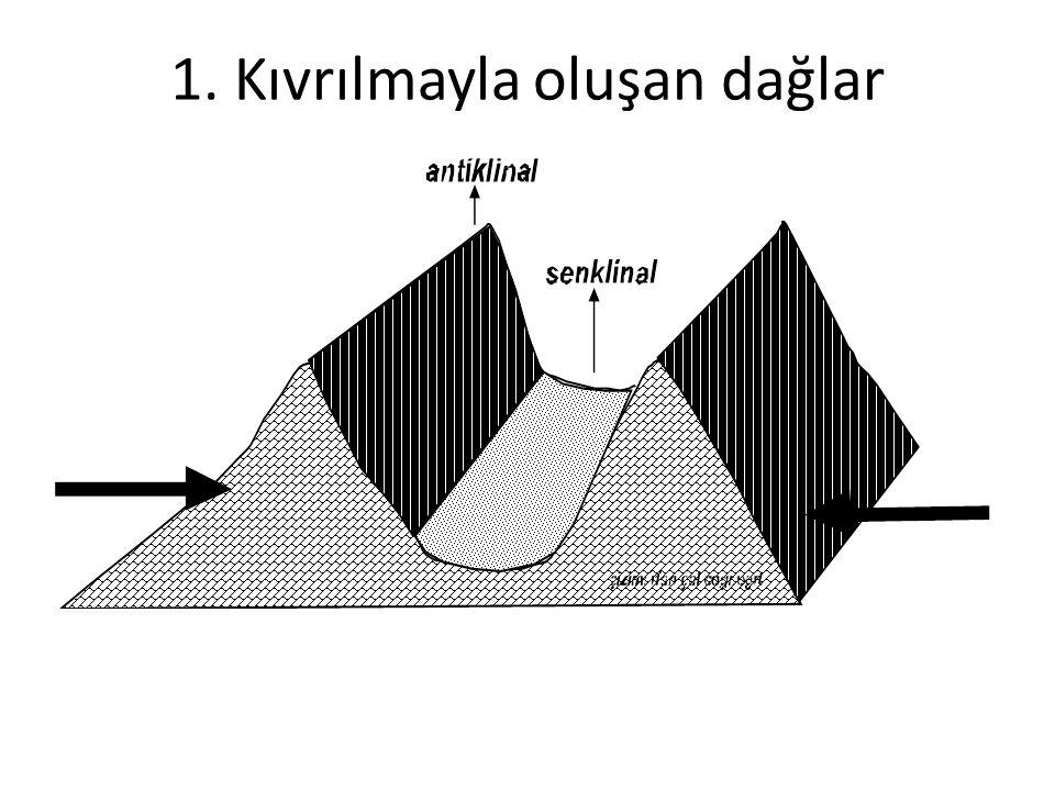 1. Kıvrılmayla oluşan dağlar