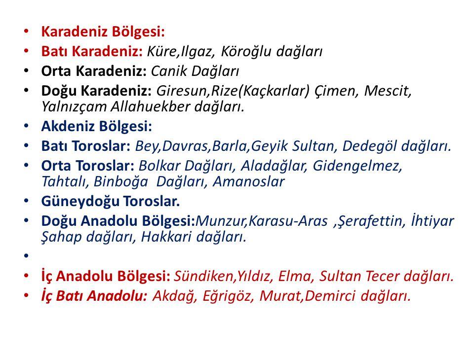 Karadeniz Bölgesi: Batı Karadeniz: Küre,Ilgaz, Köroğlu dağları. Orta Karadeniz: Canik Dağları.