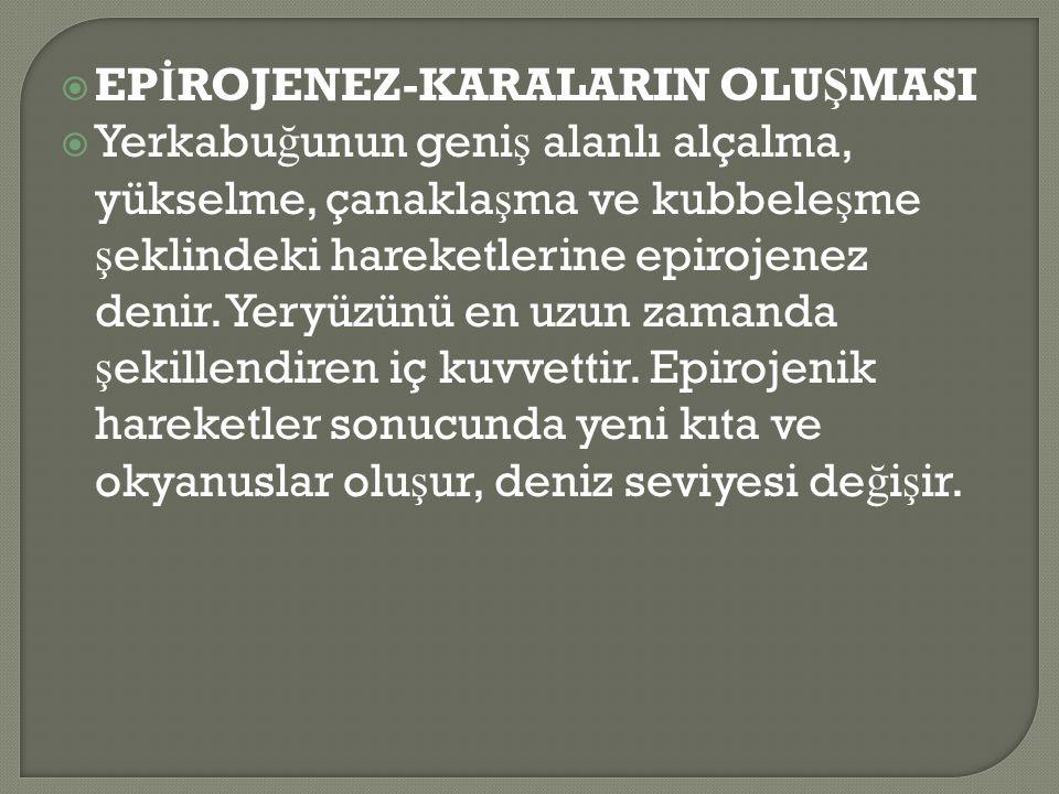 EPİROJENEZ-KARALARIN OLUŞMASI