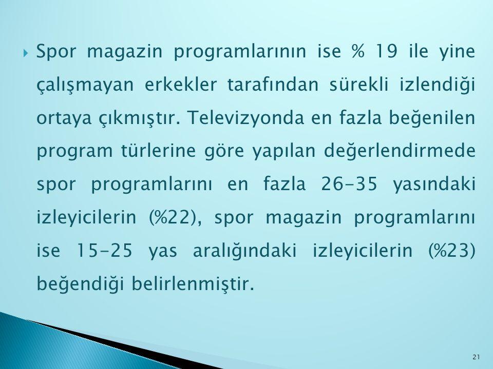 Spor magazin programlarının ise % 19 ile yine çalışmayan erkekler tarafından sürekli izlendiği ortaya çıkmıştır.