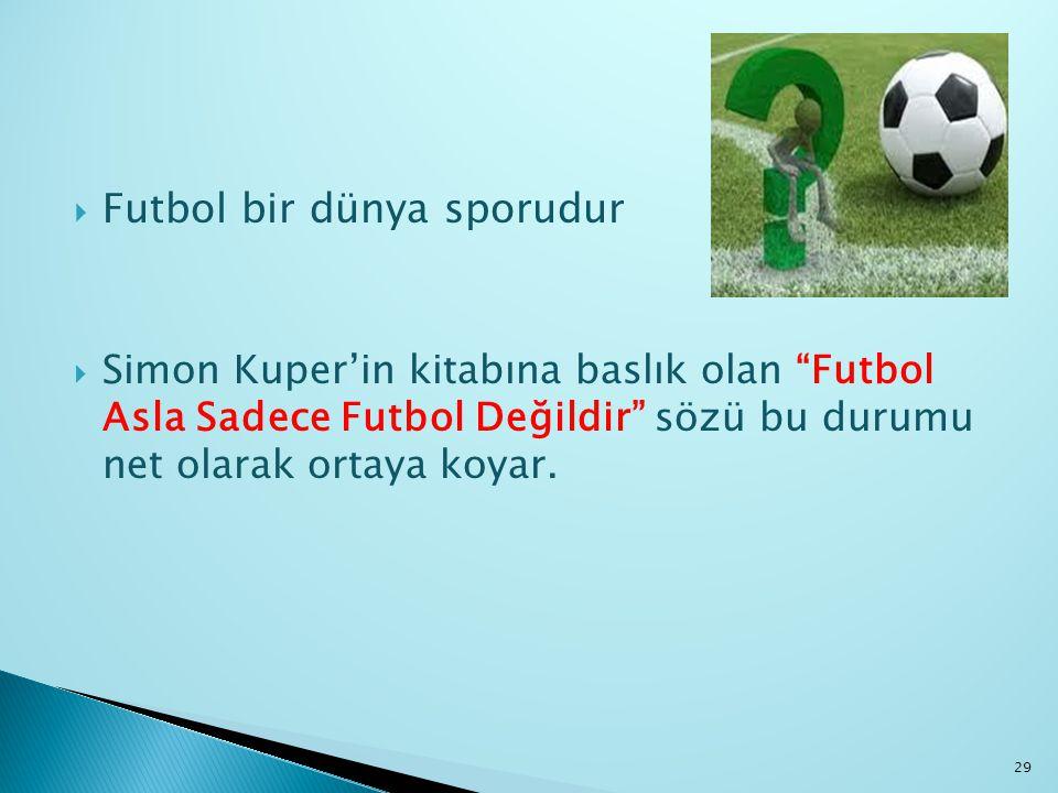 Futbol bir dünya sporudur