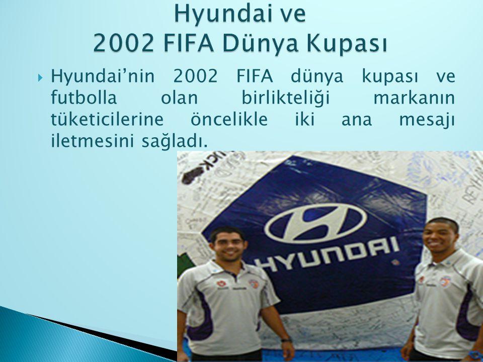 Hyundai ve 2002 FIFA Dünya Kupası