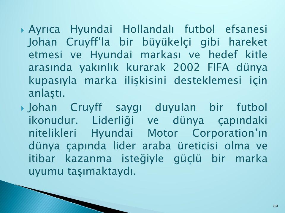 Ayrıca Hyundai Hollandalı futbol efsanesi Johan Cruyff'la bir büyükelçi gibi hareket etmesi ve Hyundai markası ve hedef kitle arasında yakınlık kurarak 2002 FIFA dünya kupasıyla marka ilişkisini desteklemesi için anlaştı.