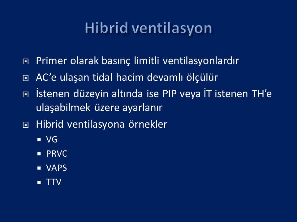 Hibrid ventilasyon Primer olarak basınç limitli ventilasyonlardır