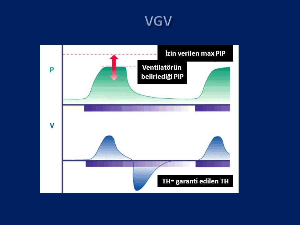 VGV İzin verilen max PIP Ventilatörün belirlediği PIP