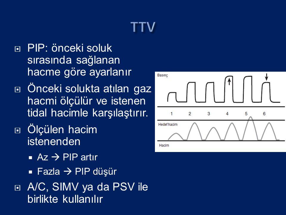 TTV PIP: önceki soluk sırasında sağlanan hacme göre ayarlanır