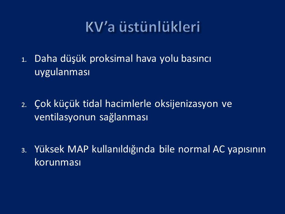 KV'a üstünlükleri Daha düşük proksimal hava yolu basıncı uygulanması