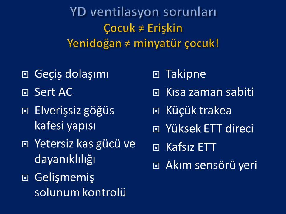 YD ventilasyon sorunları Çocuk ≠ Erişkin Yenidoğan ≠ minyatür çocuk!