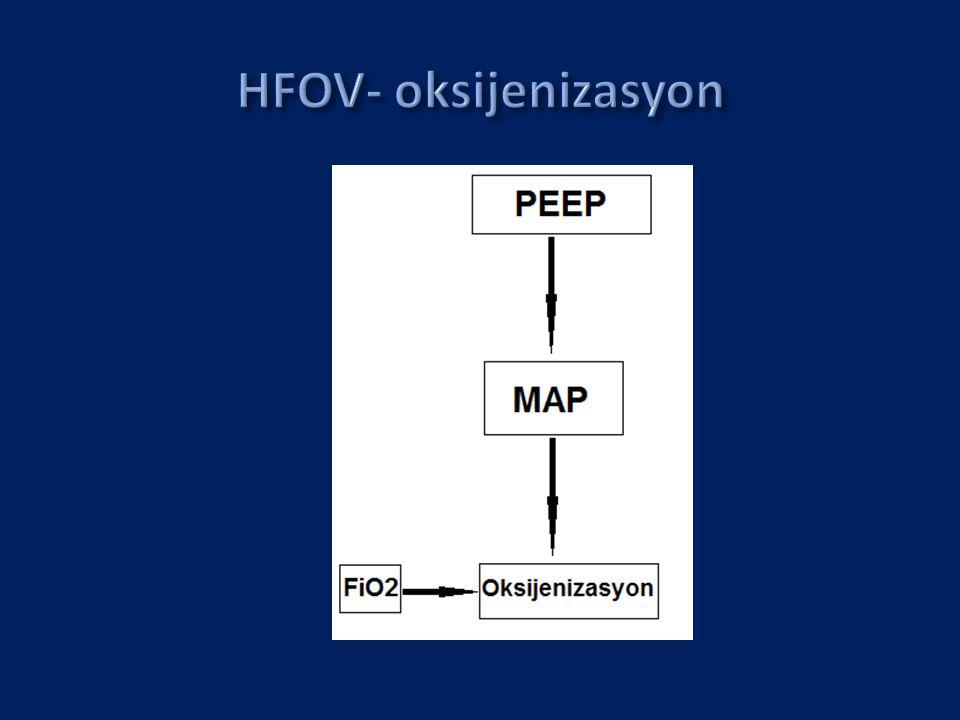 HFOV- oksijenizasyon