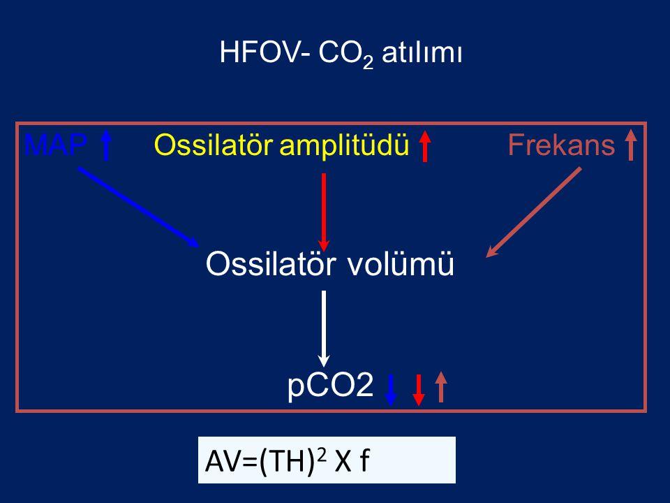 Ossilatör volümü pCO2 AV=(TH)2 X f HFOV- CO2 atılımı