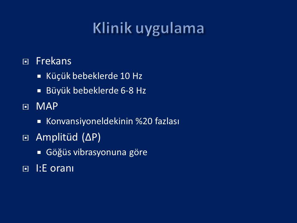 Klinik uygulama Frekans MAP Amplitüd (∆P) I:E oranı